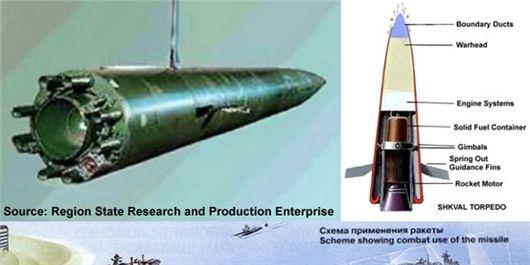 Super Hi-Tech Torpedo