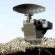 Iran radar systems