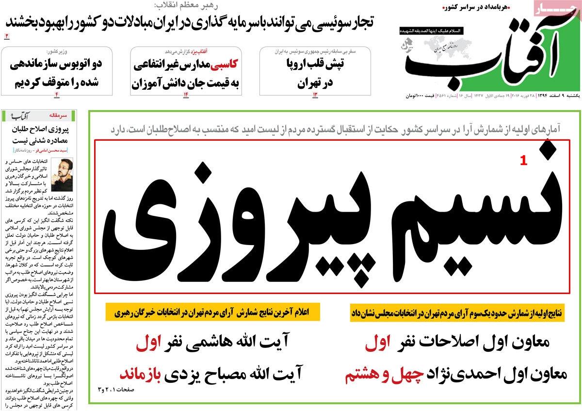 Aftab-e-yazd