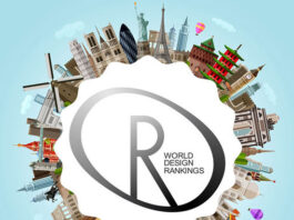 world design ranking