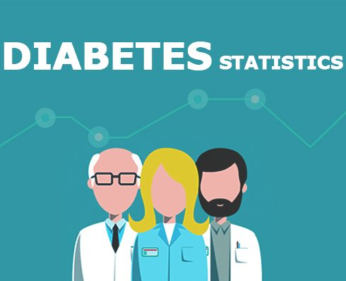Unbelievable But True One Person Develops Diabetes Every 5 Seconds