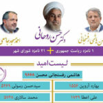Rouhani Supporters Win All Seats in Tehran City Council
