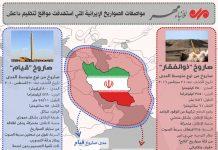 مواصفات الصواريخ الإيرانية التي استهدفت دير الزور