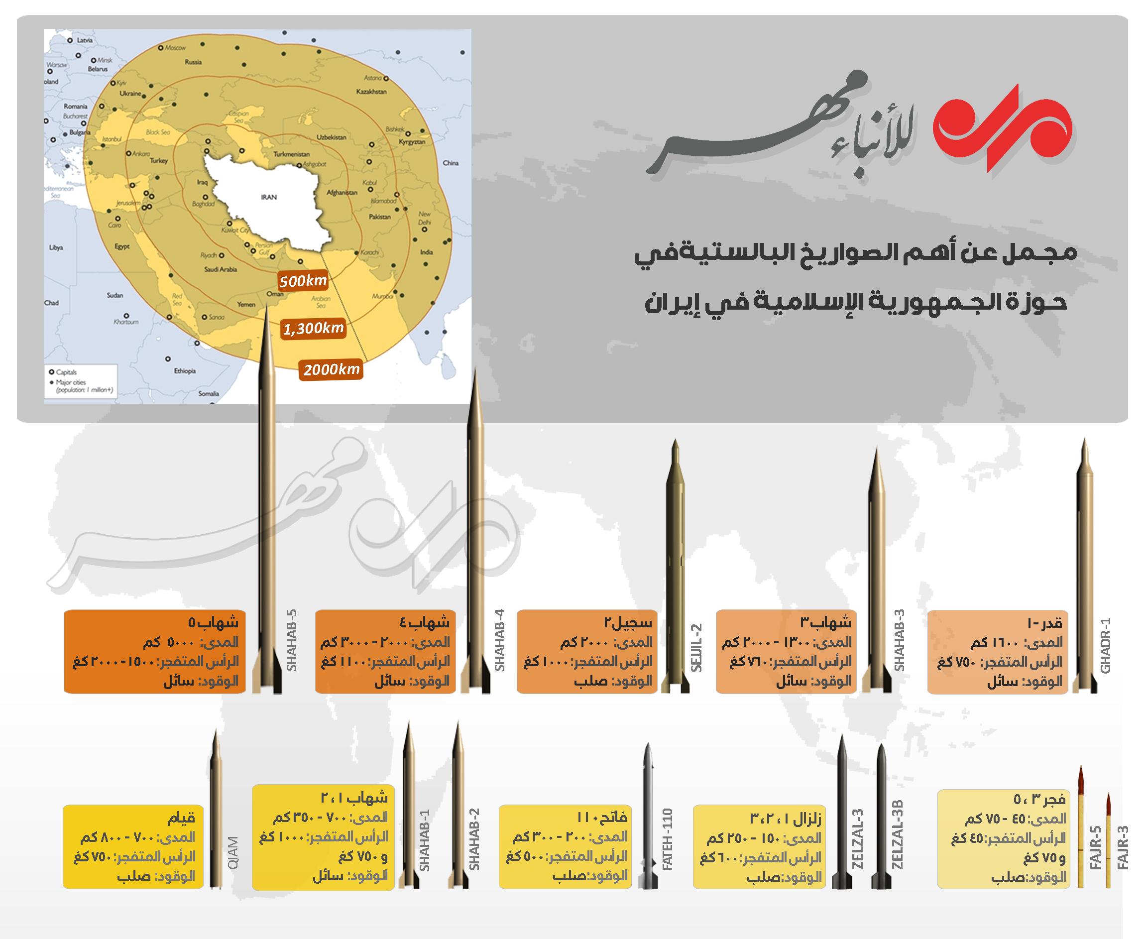 مواصفات الصواريخ الإيرانية التي استهدفت دير الزور1