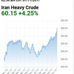 ارتفاع سعر الخام الثقيل الايراني الى اكثر من 60 دولارا