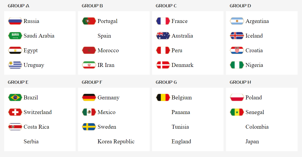 Group C World Cup 2018 Schedule