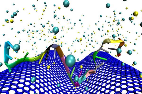 Researchers Devise Sensor to Detect Cancerous Cells Using Nanotech
