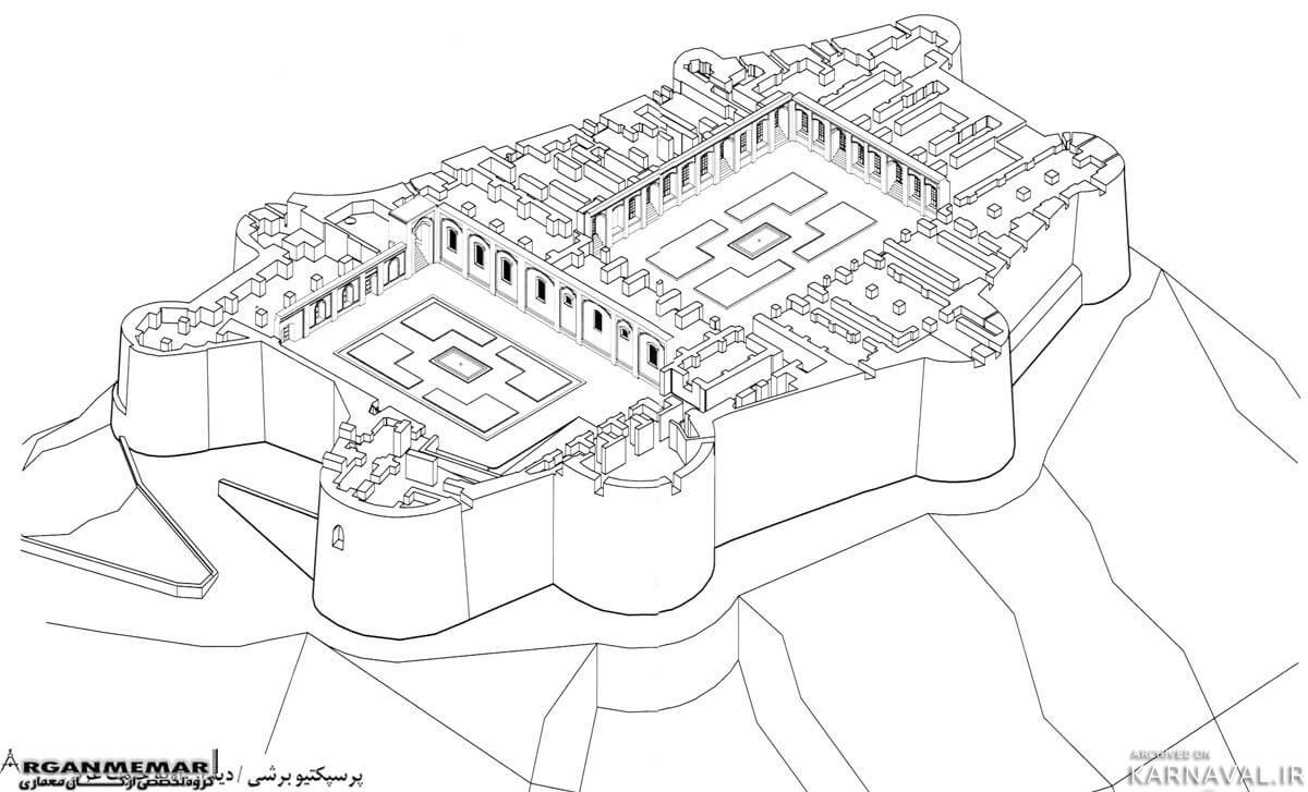 Castle of Falak-ol-Aflak plan
