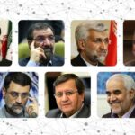 Iran Elections 2021: Only Seven Candidates Qualified to Run for President